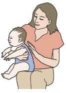 How to burp a baby in sitting position