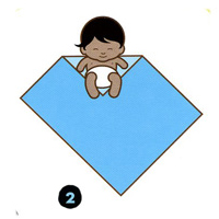 How to swaddle a newborn step two