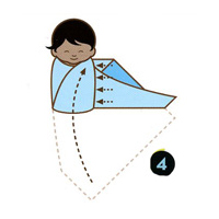 How to swaddle a newborn step four