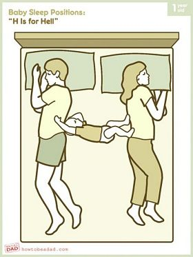 co-sleeping positions